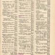 strana z telefónneho zoznamu z rokov 1953 - 1954